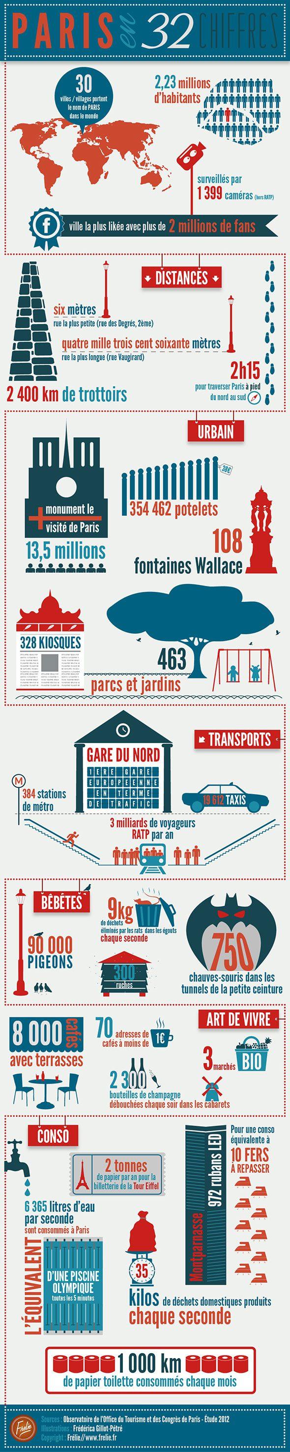 parigi-32-cifre